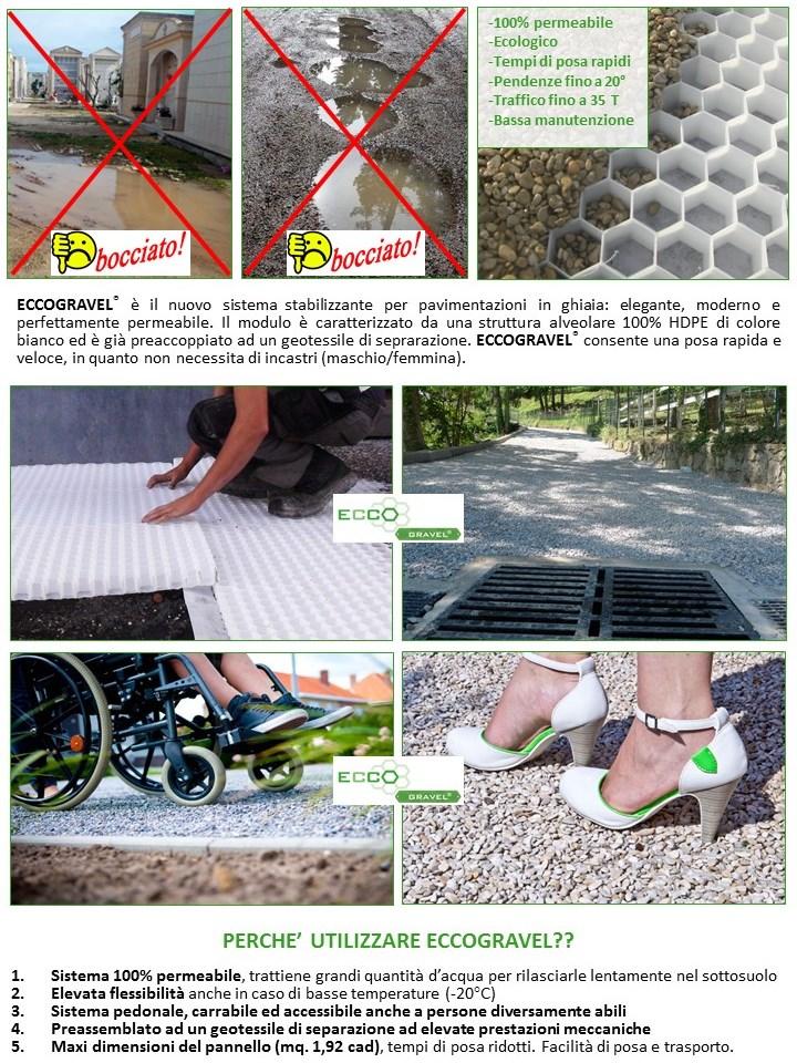 Eccogravel Pavimentazione Stabilizzante E Drenante Per Ghiaia