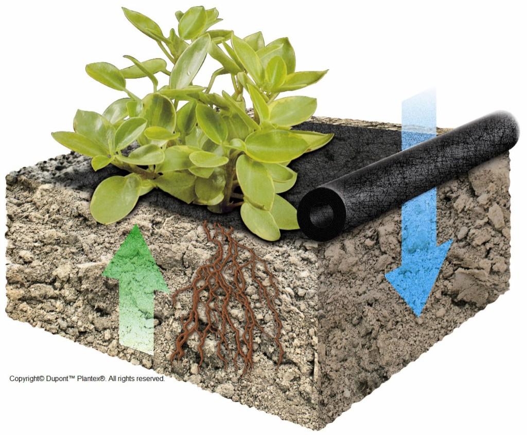 geotessili professionali contro le erbe infestanti. Black Bedroom Furniture Sets. Home Design Ideas