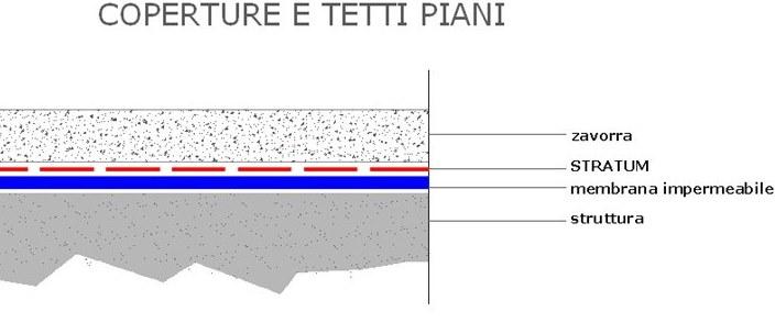 Geotessile STRATUM